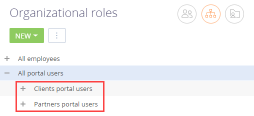 all_portal_users_organizational_structure.png